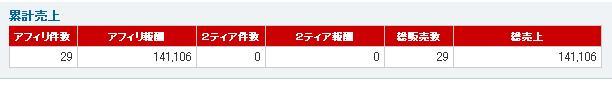 パックマンブログアフィリエイト.JPG